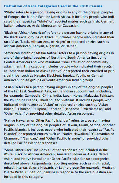 Text box which provides the 2010 U.S. Census definition of race categories used.