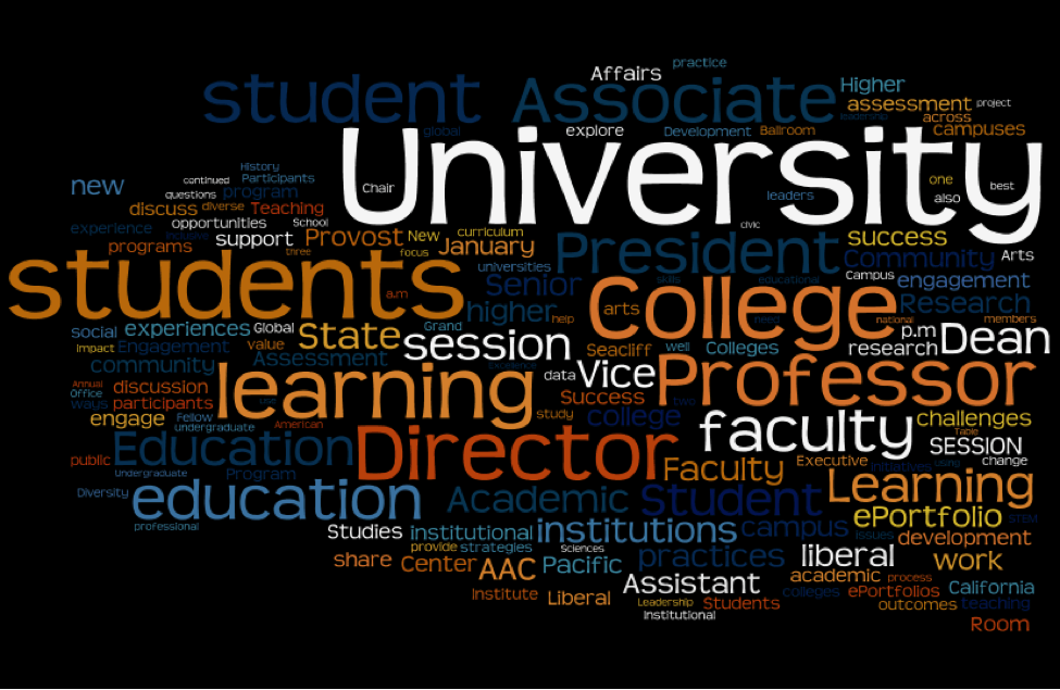 Word cloud of 2017 AAC&U conference program featuring university most prominently
