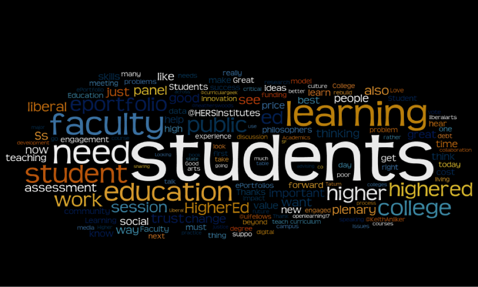 Word cloud of Tweets & Retweets using #AACU17 hashtag featuring students most prominently